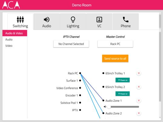 Screenshot of Interface for SvSi Integration
